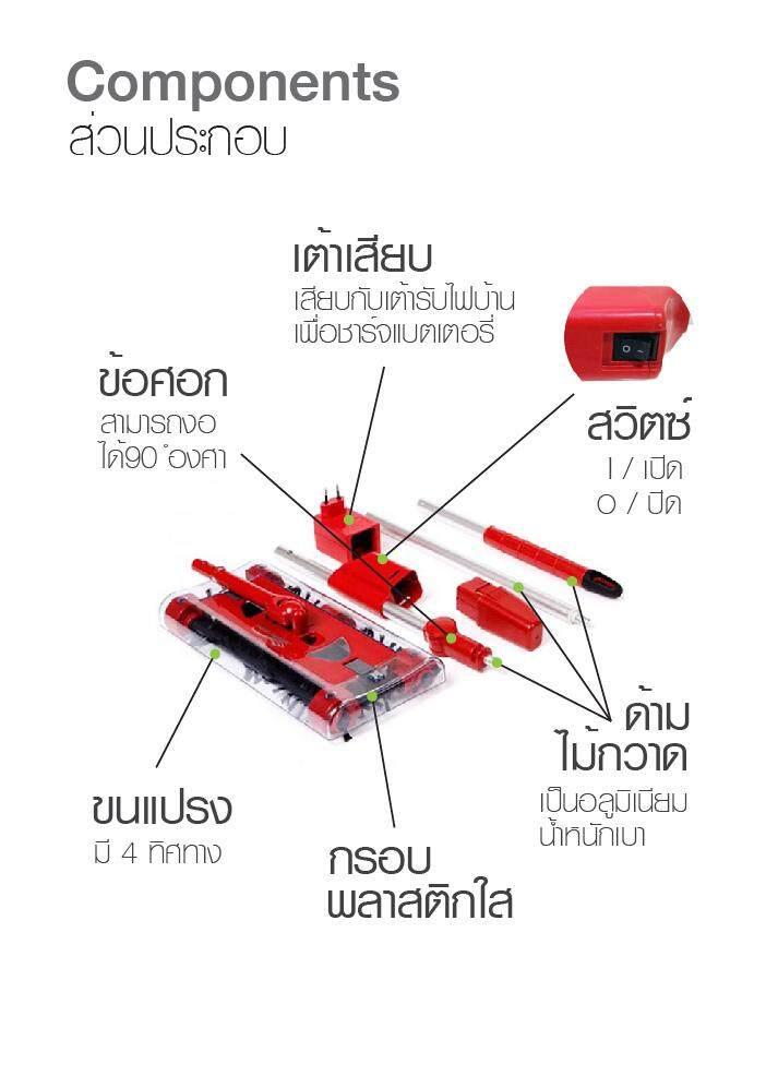 แบ่งหน้า คู่มือ ไม้กวาดไฟฟ้า Swivel Sweeper G6-03.jpg