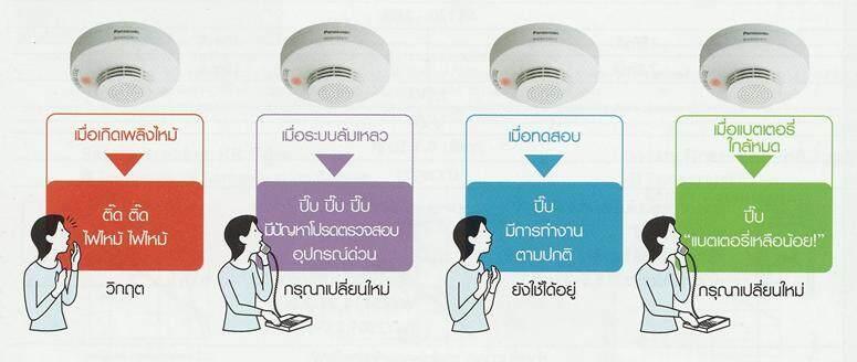 Panasonic SH28455911 Smoke Detector - DMS Smart