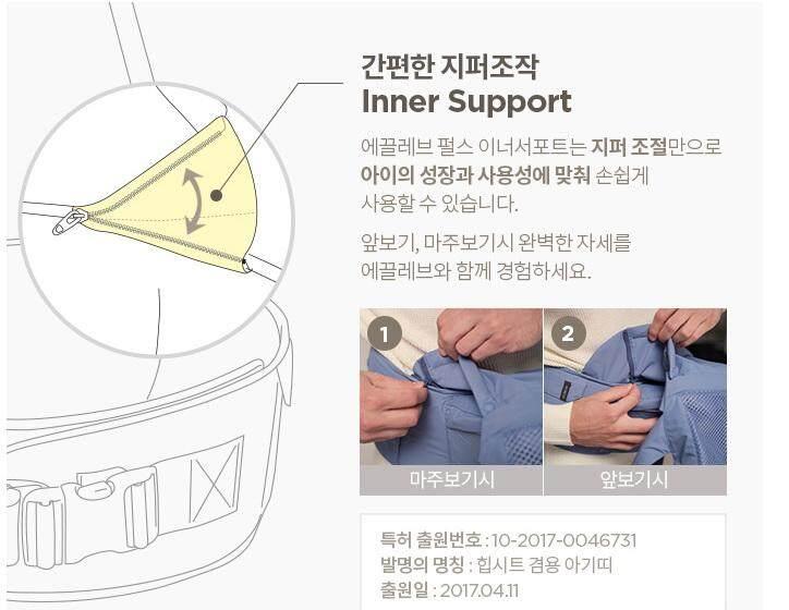 วิธีใช้ inner support.jpg