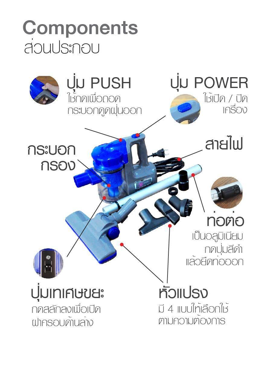 คู่มือ เครื่องดูดฝุ่นพลังไซโคลน Vacuum Cleaner-02+.jpg