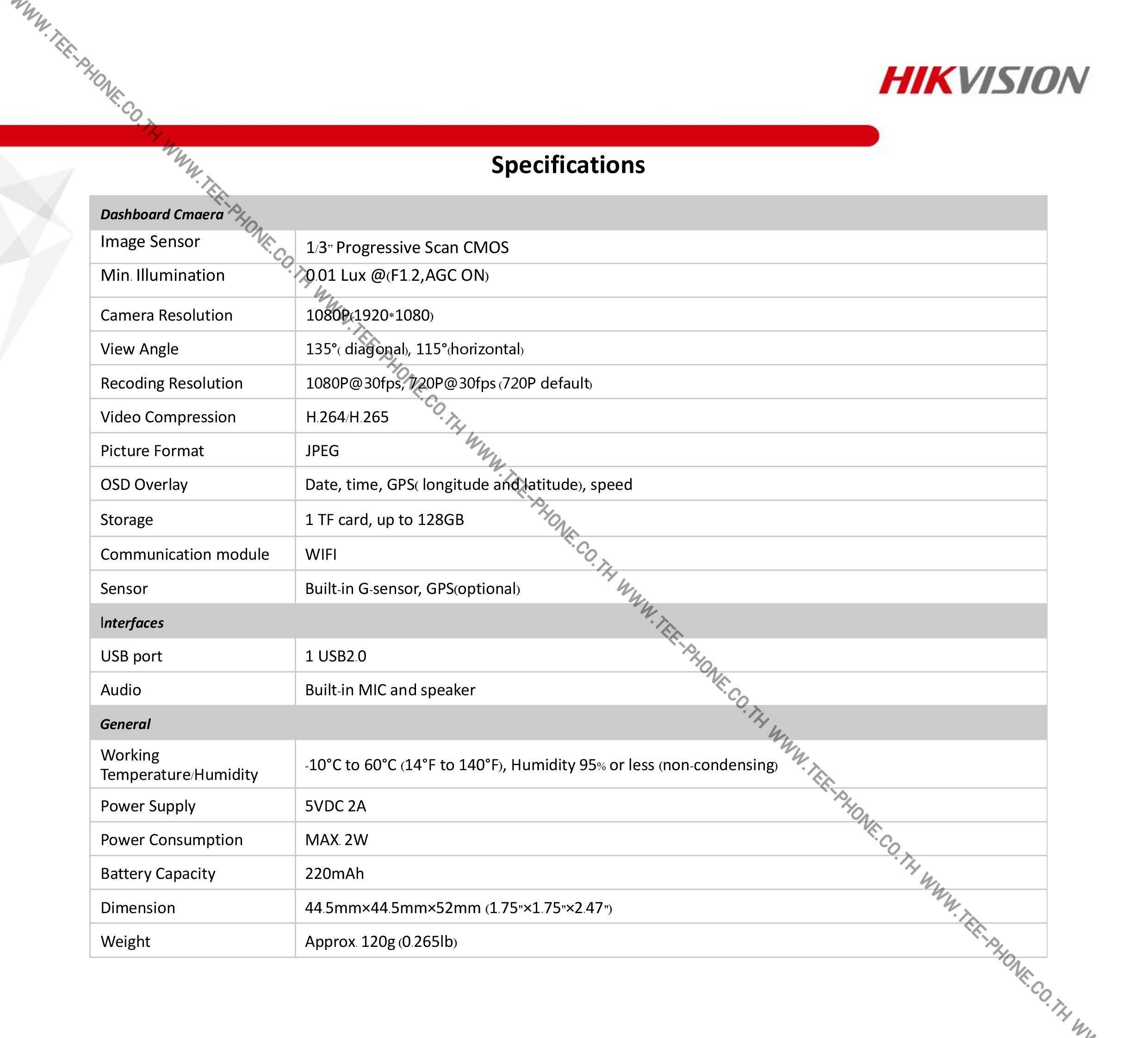 Dashboard Recoder_AE-DN2016-F1_draft-page-002.jpg