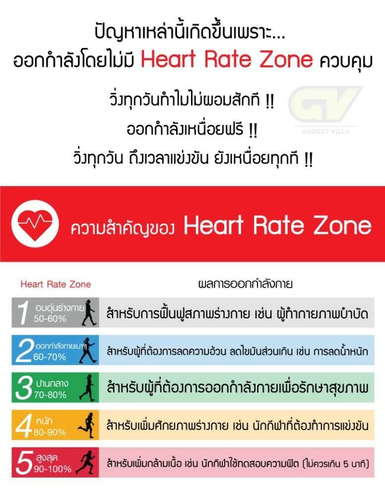 HR-Zone-Important3.jpg