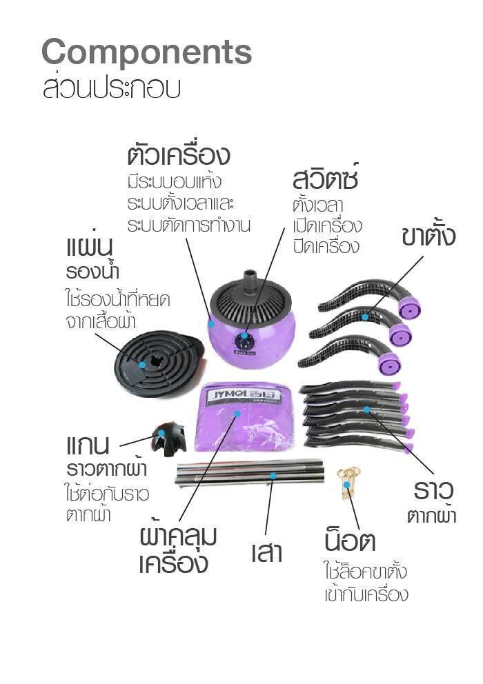 แบ่งหน้า คู่มือ เครื่องอบผ้าแห้ง Clothes Dryer-02-02.jpg