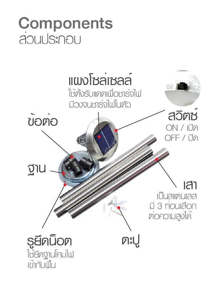 แบ่งหน้า คู่มือ โคมไฟพลังงานแสงอาทิตย์ Solar Cell 18LED Outdoor-03.jpg