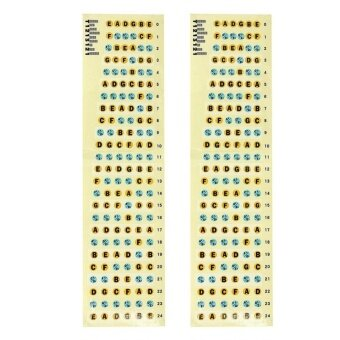 2Pcs Guitar Fretboard Note Labels Fret Sticker - intl