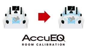 AccuEQ Room Acoustic Calibration Image