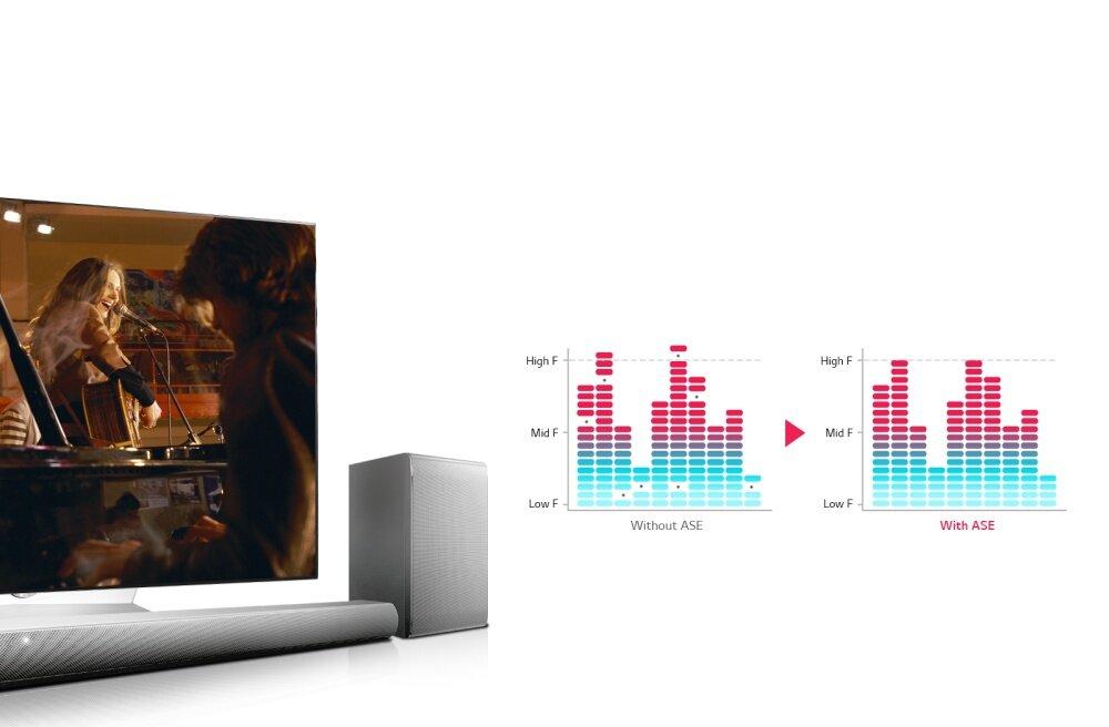 Auto Sound Engine : ปรับระดับเสียงให้คงที่ตามสภาพแวดล้อมที่รับชม