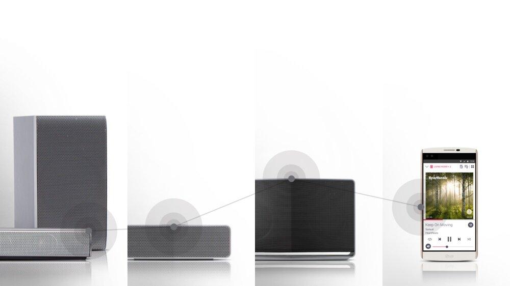 Multi-Room Mode : เชื่อมต่อกับลำโพงที่อยู่ในห้องอื่นๆผ่าน Wi-Fi