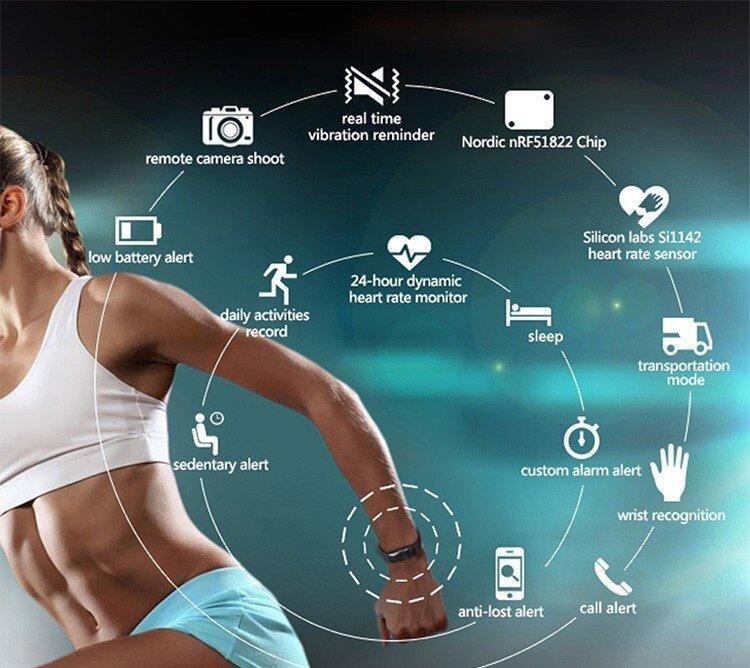 fitness bracelet
