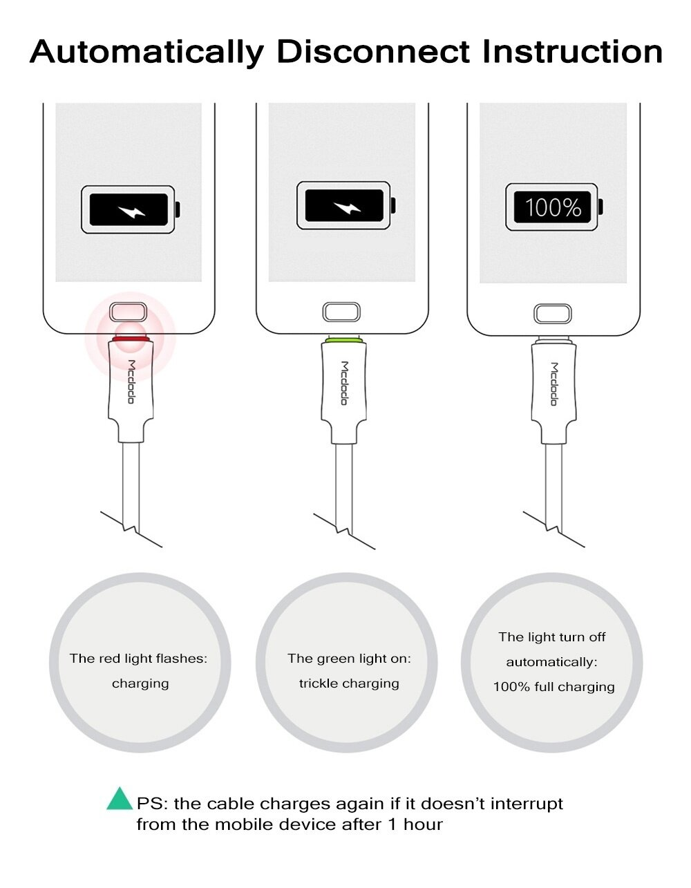 Mcdodo Ca 288 Knight Type C Auto Disconnect Transfer Data Rexus Usb Cable Cb124m Micro 2m Fast Charging 24a Specifications