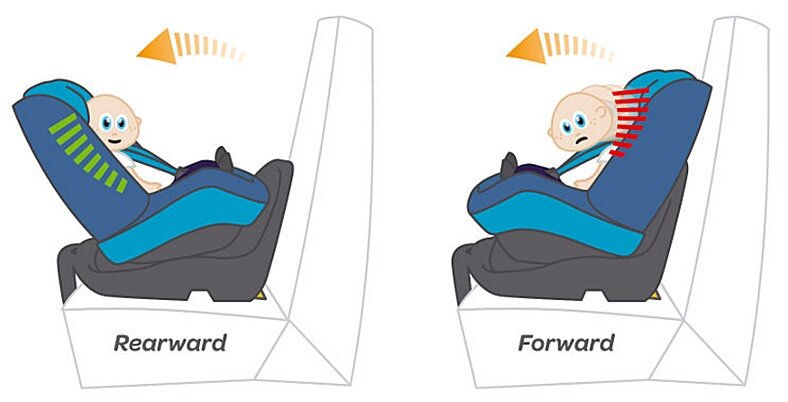 Maxi-Cosi รุ่นซิตี้ (Group 0: 0-12month) Safety belt only